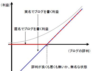 Optiontheory1_2